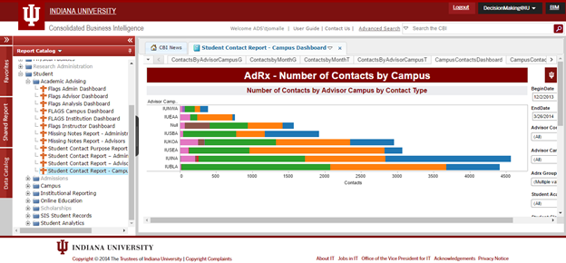 Student Contact Report - Campus Dashboard (Tableau) | All